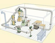 Preview - Step Up to Whole-Shop Dust Collection - Fine Woodworking ...