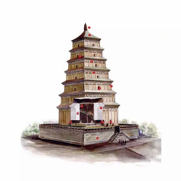 Drawings Chinese Temple Architectural Chinese