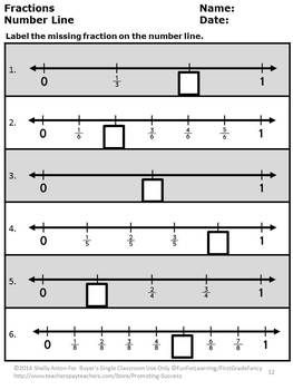 3rd Grade Fraction Worksheets, Fractions on a Number Line Worksheets ...