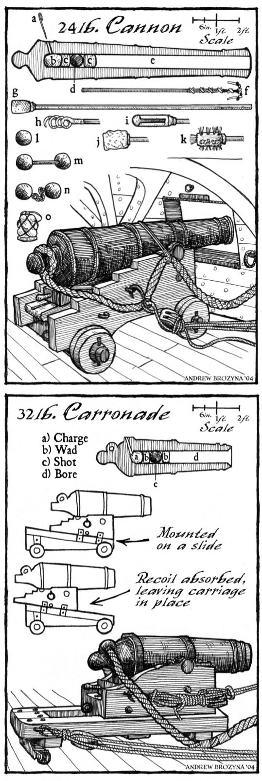 Pirates cannon instructions hoist the colours for Koi larousse