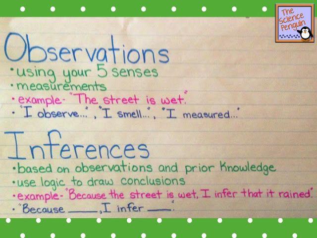 SEVEN Engaging 5th Grade Science Test Prep Ideas | Sentence stems ...