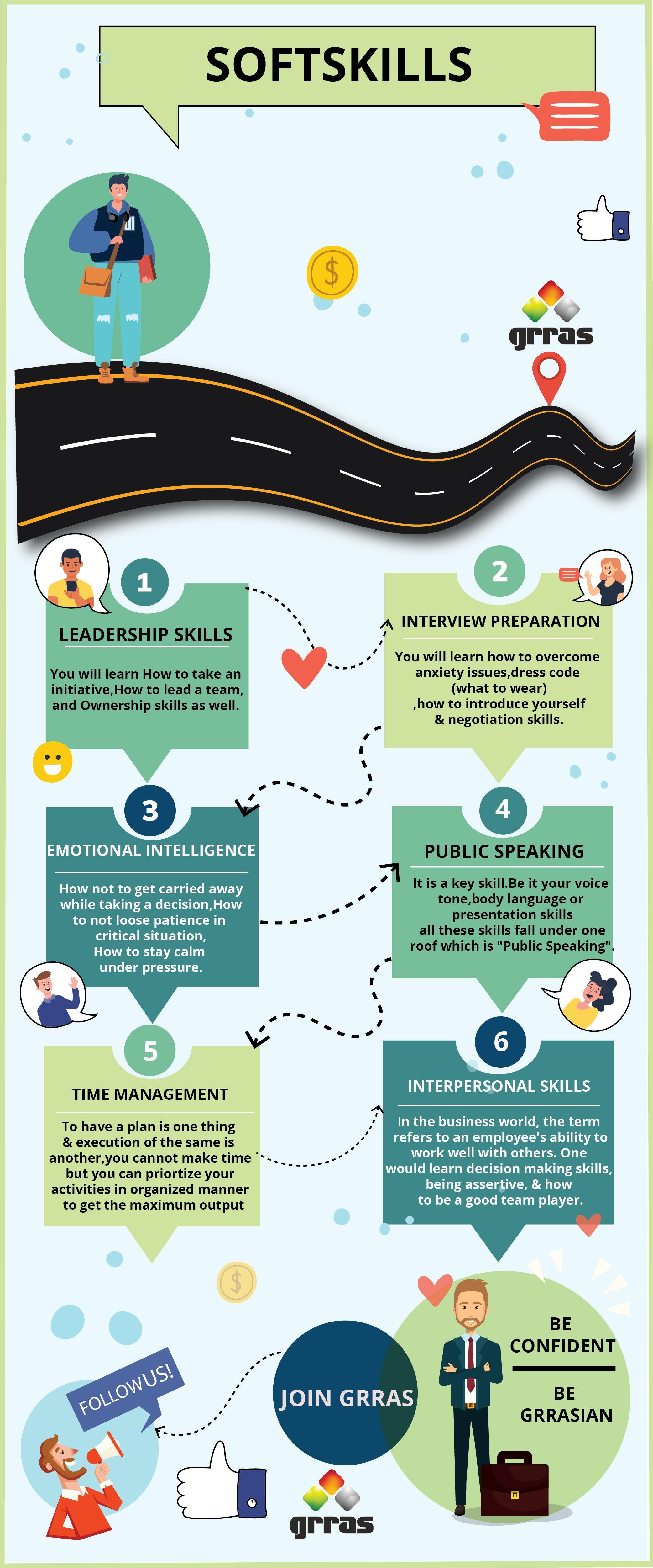 Soft Skill And Communication Training Soft Skills Training Soft Skills Negotiation Skills