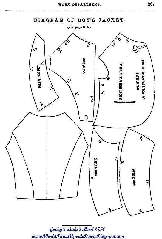 World Turn'd Upside Down: Civil War Boy's Jacket Pattern