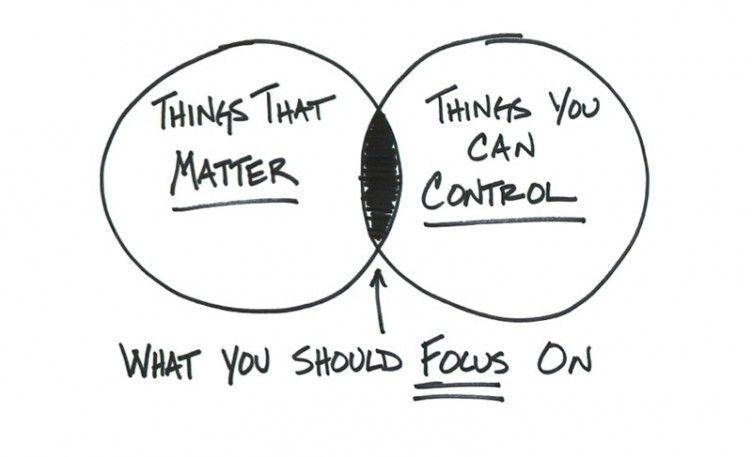 coisas que podemos controlar