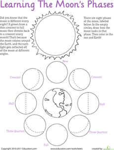 Moon Phases Worksheet | Interesting Science since our current series ...