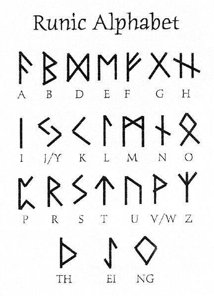 Alphabet Runes rune alphabet | celtic things | pinterest | runes, runic alphabet