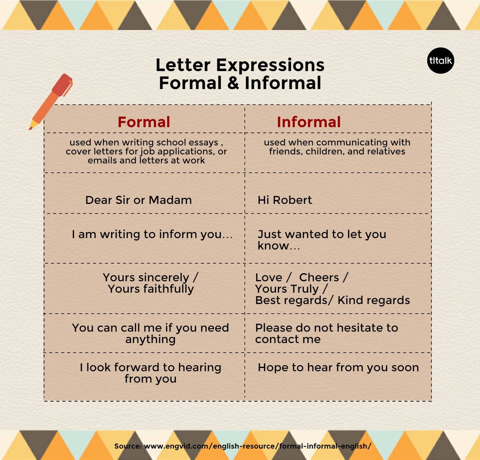 Formal expressions in english essay
