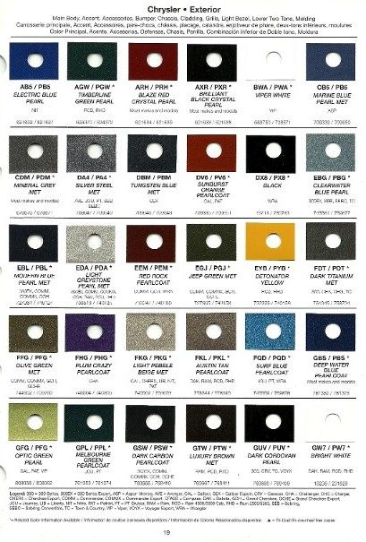 1998 Jeep Paint Color Charts 2010 Chrysler Rm Paint Charts Jeep