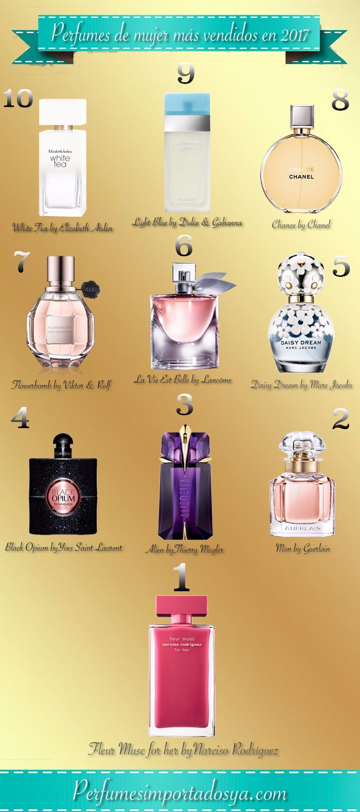 el perfume mas vendido para mujer