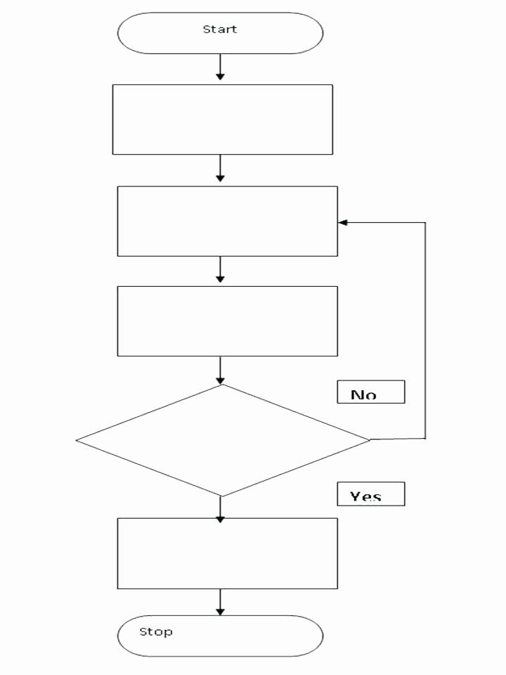 Free Work Flow Chart Template Awesome Blank Process Flow ...