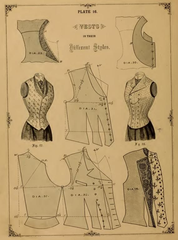 36 Victorian DRESS Outfit SEWING PATTERNS ~ Vests, Jackets Design Your Own Theatre Costumes 133 Pgs Printable or Read on Your iPad or Tablet #dollvictoriandressstyles