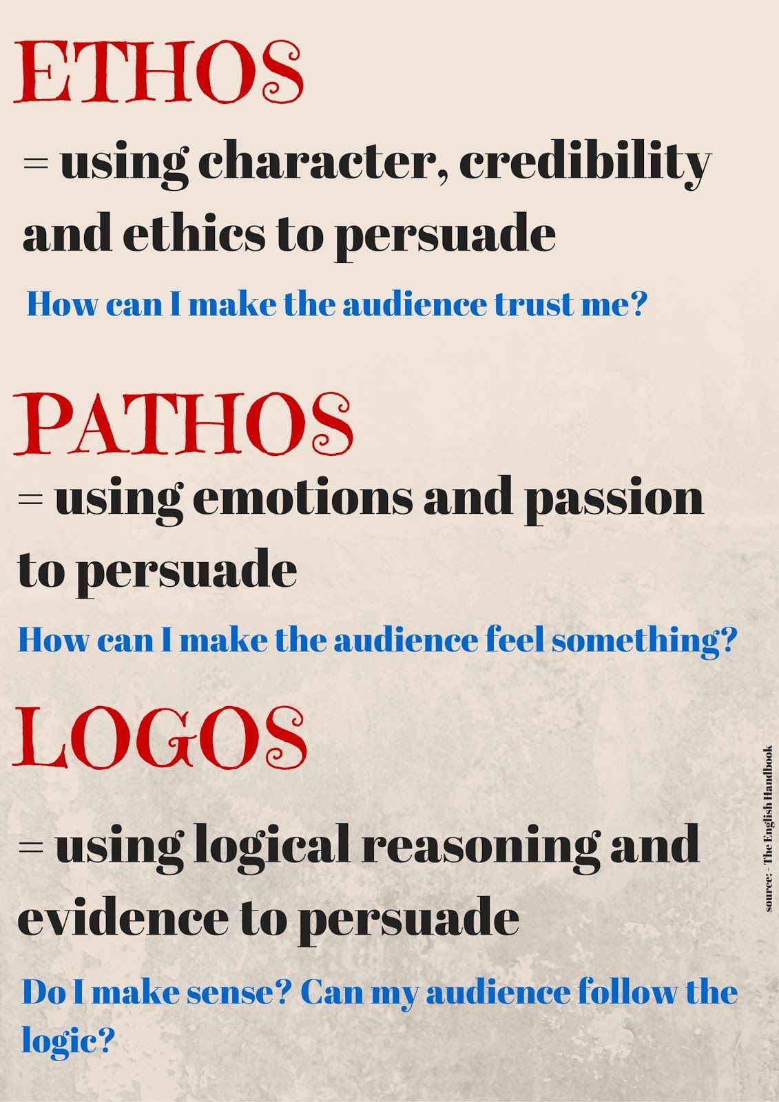 Examples Of Logos Pathos And Ethos
