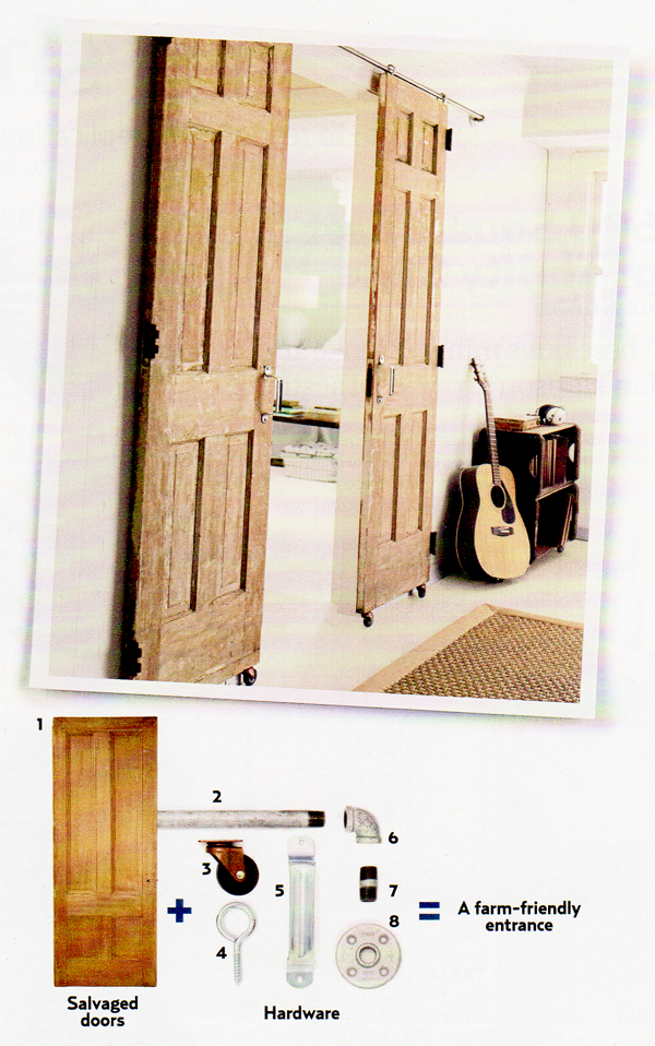 Sliding Barn Doors ; 1. Door 2. Galvanized Pipe 3. Casters 4. Eye Hooks 5.  Handle 6. Elbow 7. Pipe 8. Floor Flanges
