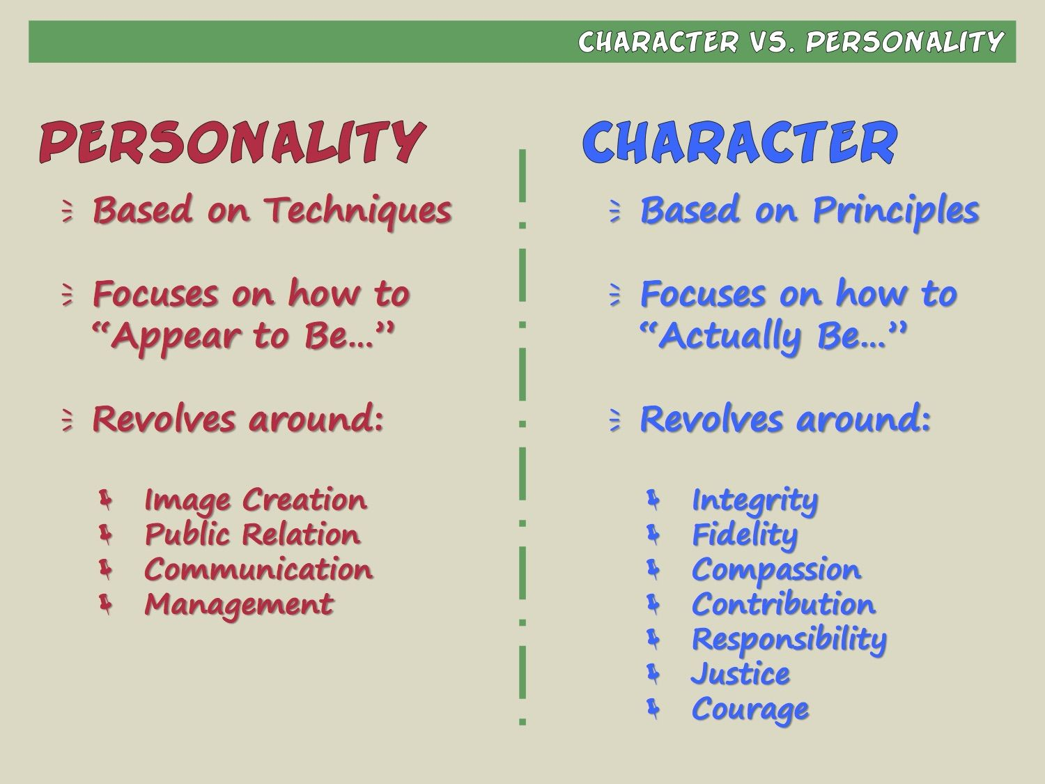 Pin By Diann Young Ruesch On Quest 3 Resources
