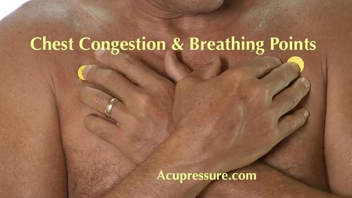 Acupressure points for cough congestion and breathing ...