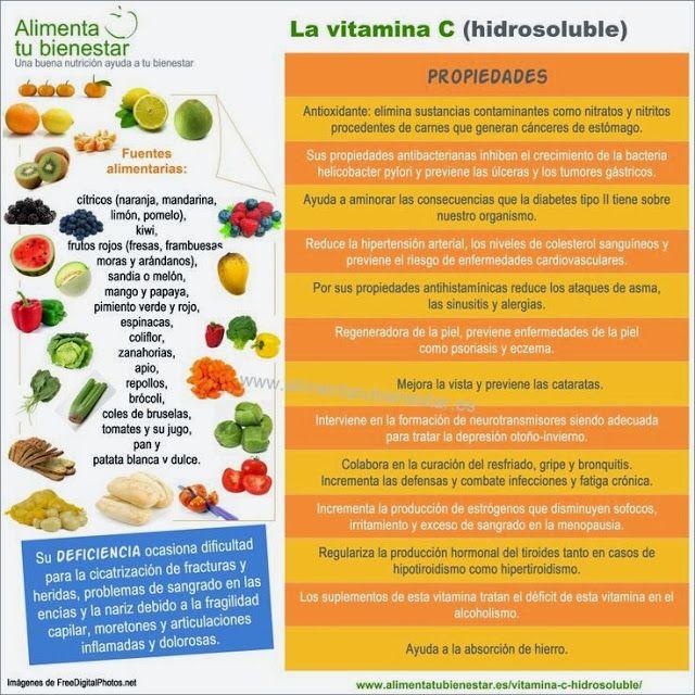 Alimentos que contienen una dieta balanceada