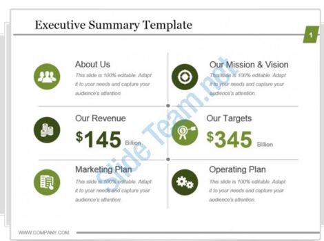Pin by WILDHEART WONDER on Design Pinterest - free executive summary template