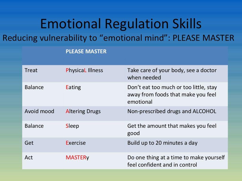DBT - Emotion Regulation: reduce emotional vulnerability by using ...