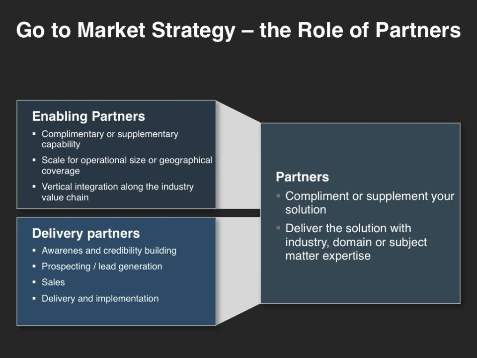 Go To Market Strategy The Role Of Partners