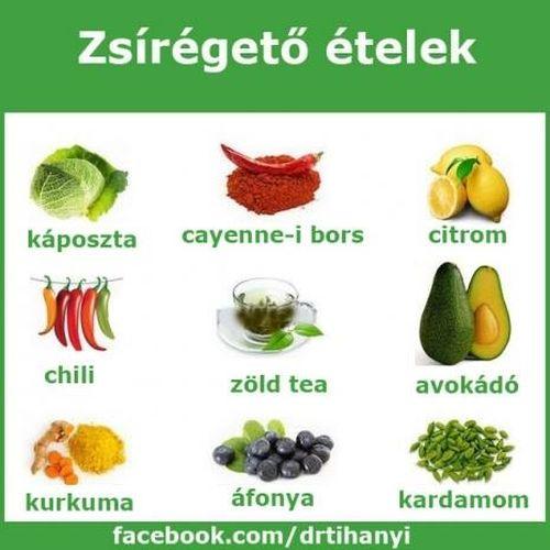 egészséges ételek zsírégetés)