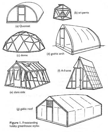 Greenhouses Greenhouse Plans Diy Greenhouse Plans Greenhouse Construction