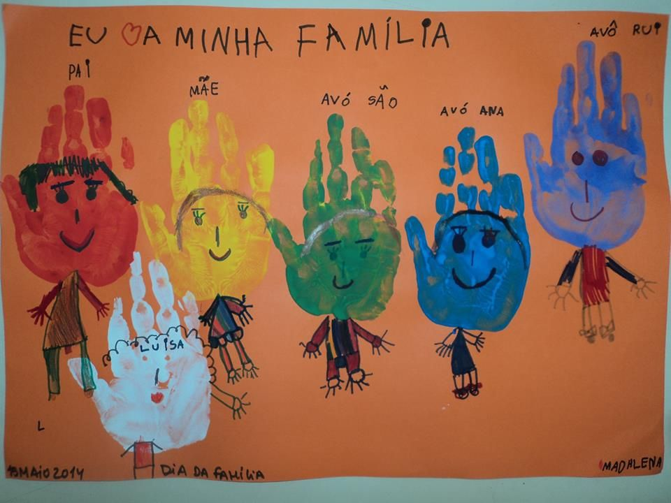 Family Dia Da Familia Projeto Identidade Educacao Infantil
