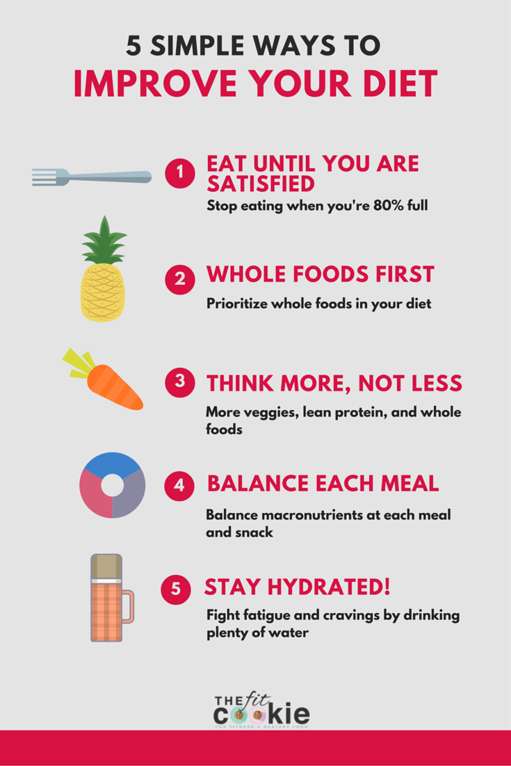 ways to improve health You will also find tips to help you improve your eating, physical activity habits, and overall health the four stages of changing a health behavior are contemplation.