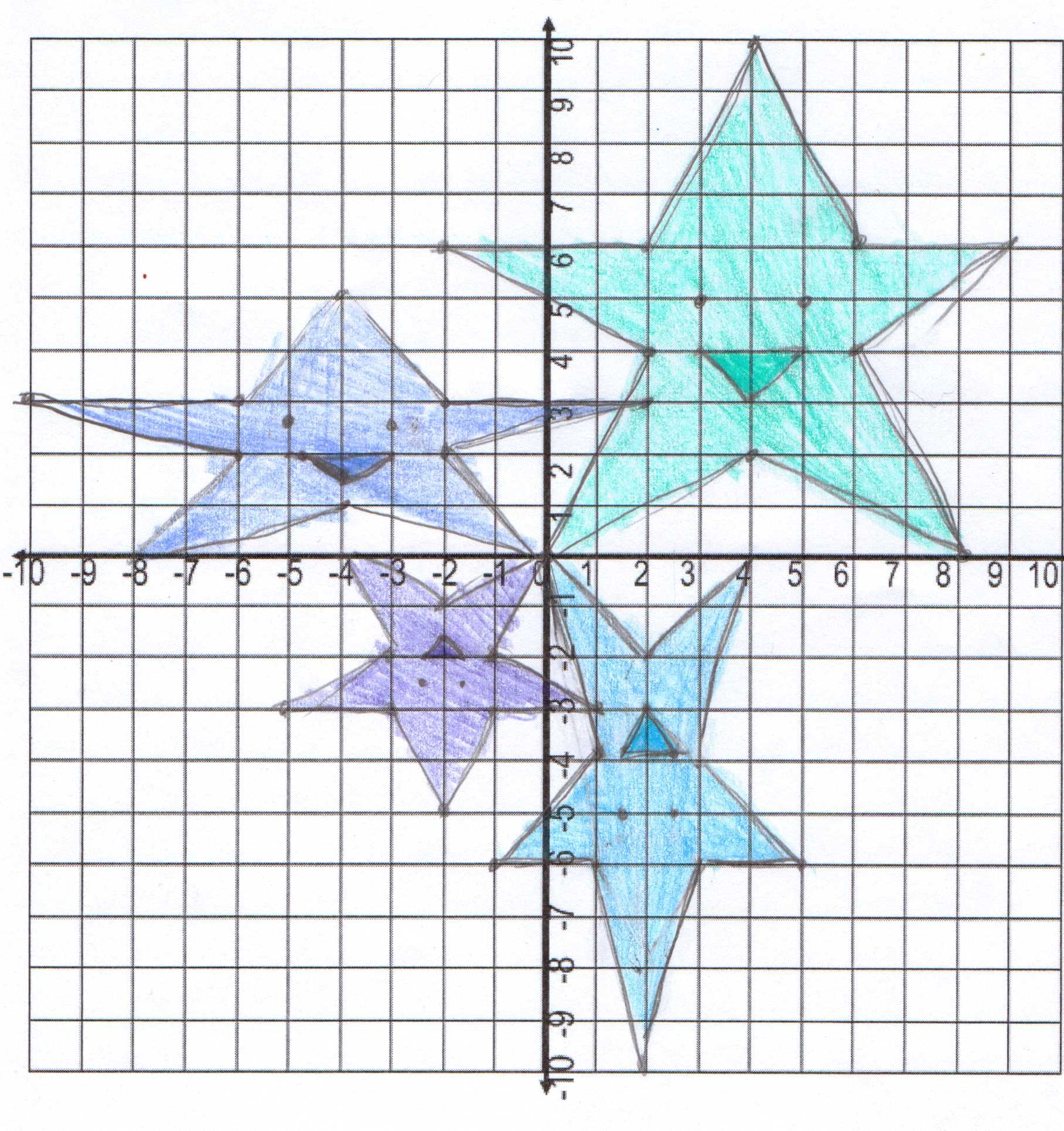 Star Challenge Graph Art From Thbymandy