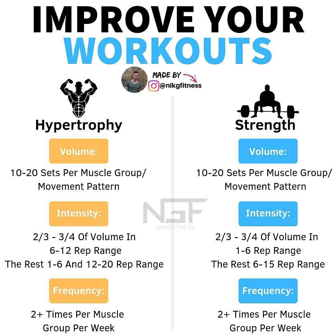 Improve your workouts by @nikgfitness When it comes to