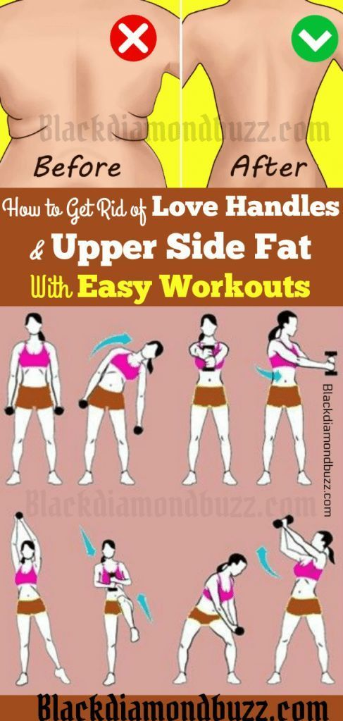How to Get Rid of Love Handles and Upper Side Fat with Easy Workouts for Good Within 2 Weeks. #loveh...
