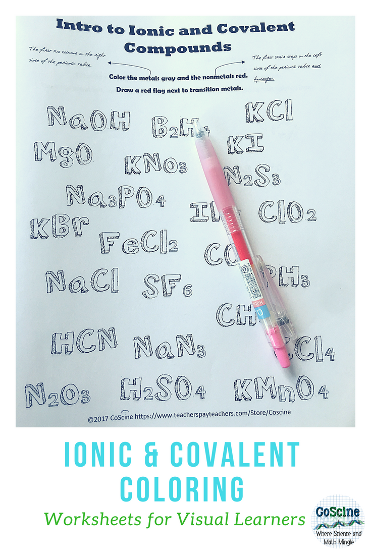 Intro to Ionic and Covalent Compounds | Teaching chemistry ...