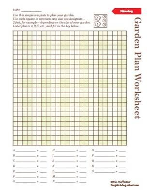 picture relating to Garden Planning Worksheet named Employ All those Printable Yard Laptop Sheets in the direction of Set up Your