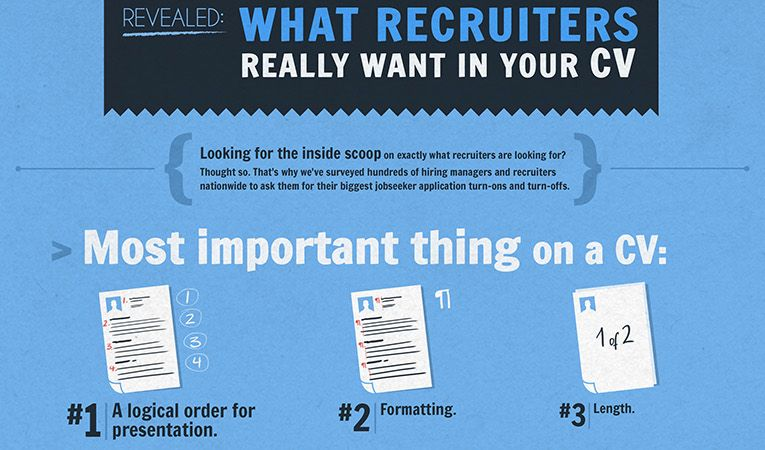 What Recruiters want to see in your CV | Recruitment | Pinterest