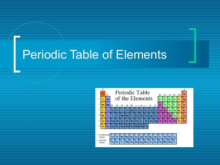 Periodic Table of Elements - slideshow schooling Pinterest - new periodic table sodium abbreviation