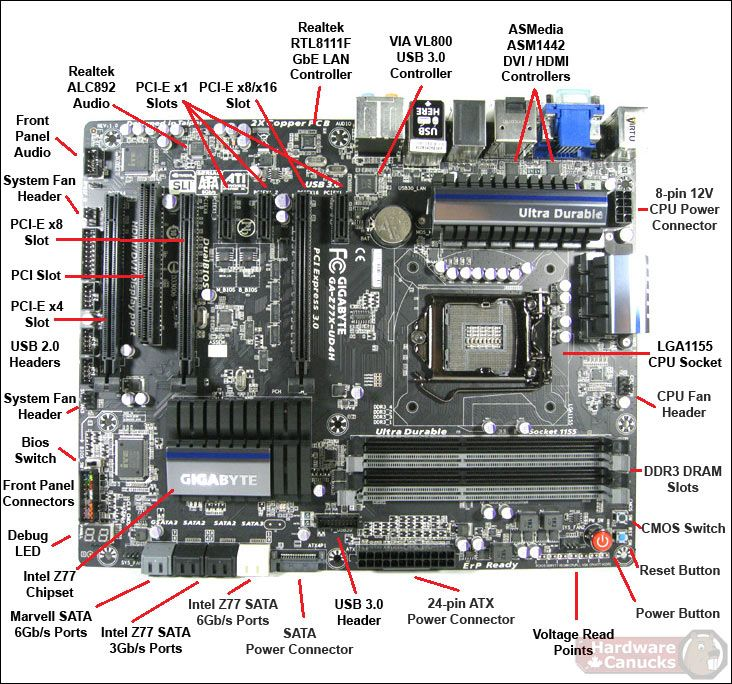 Pin Labeled Motherboard Diagram On Pinterest - New Wiring Diagram on