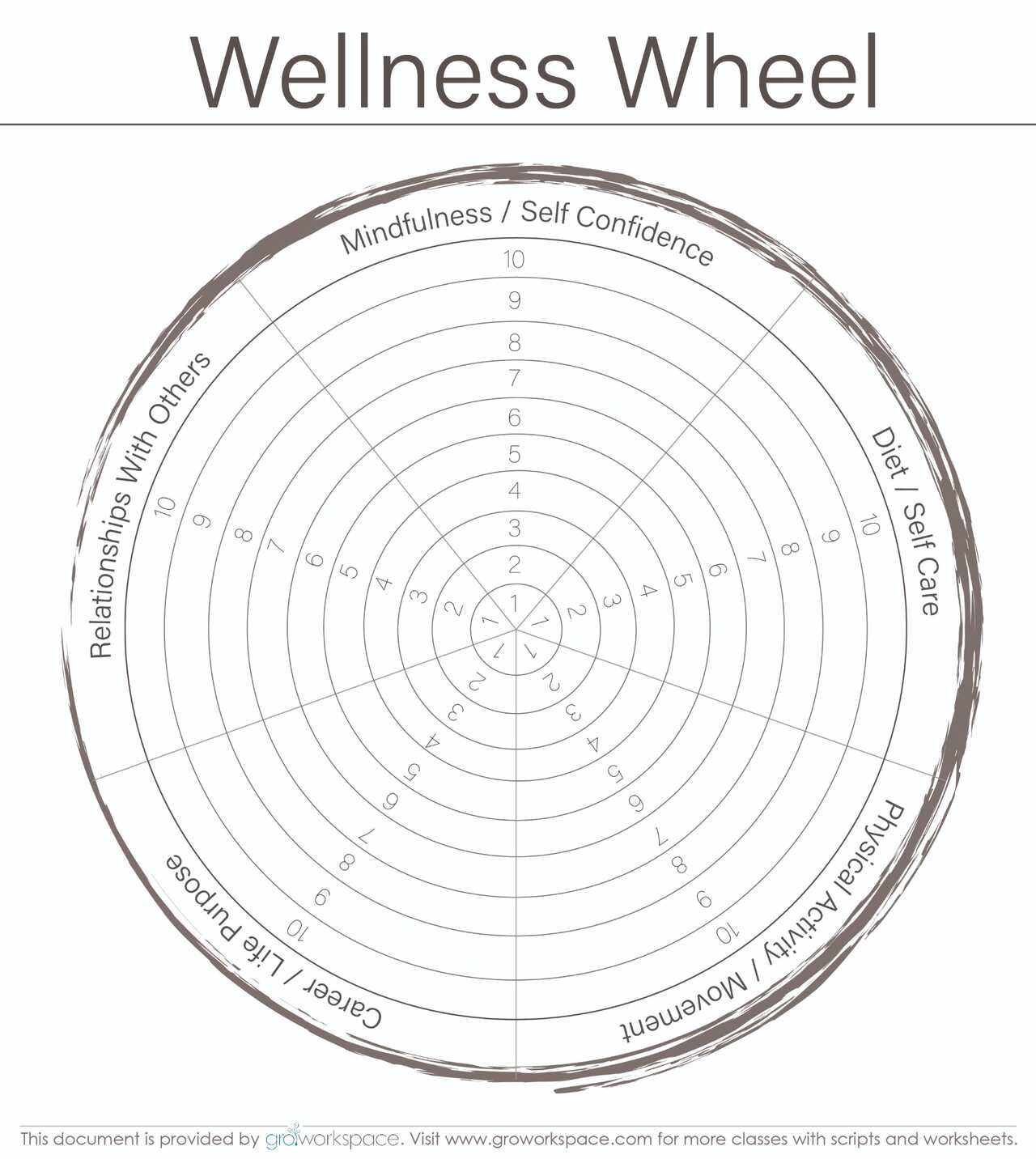 Take a moment to look at this wellness wheel and explore