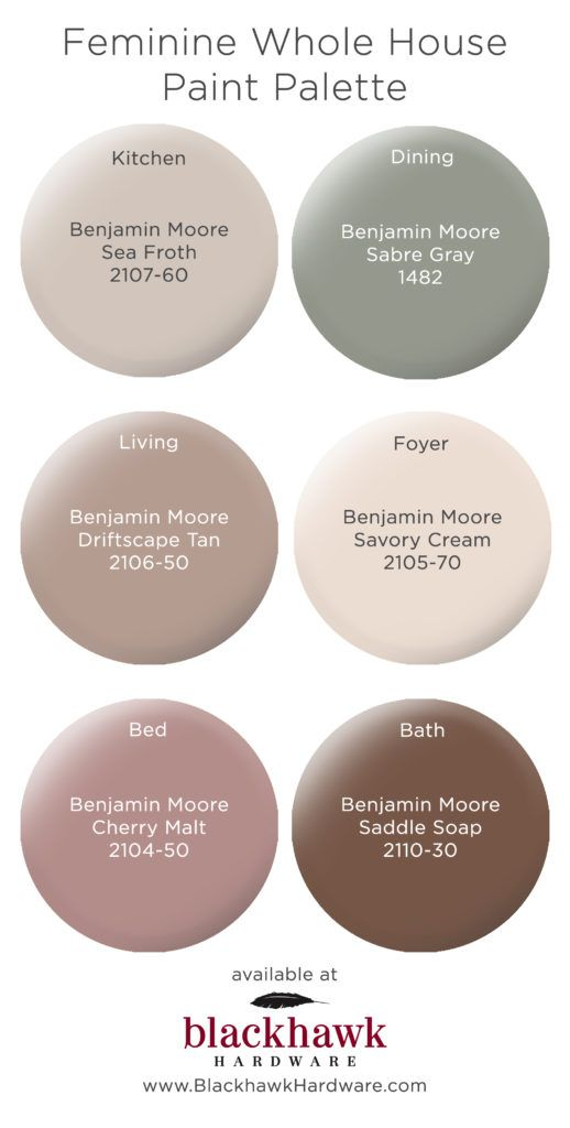 Whole House Paint Palettes by Benjamin Moore