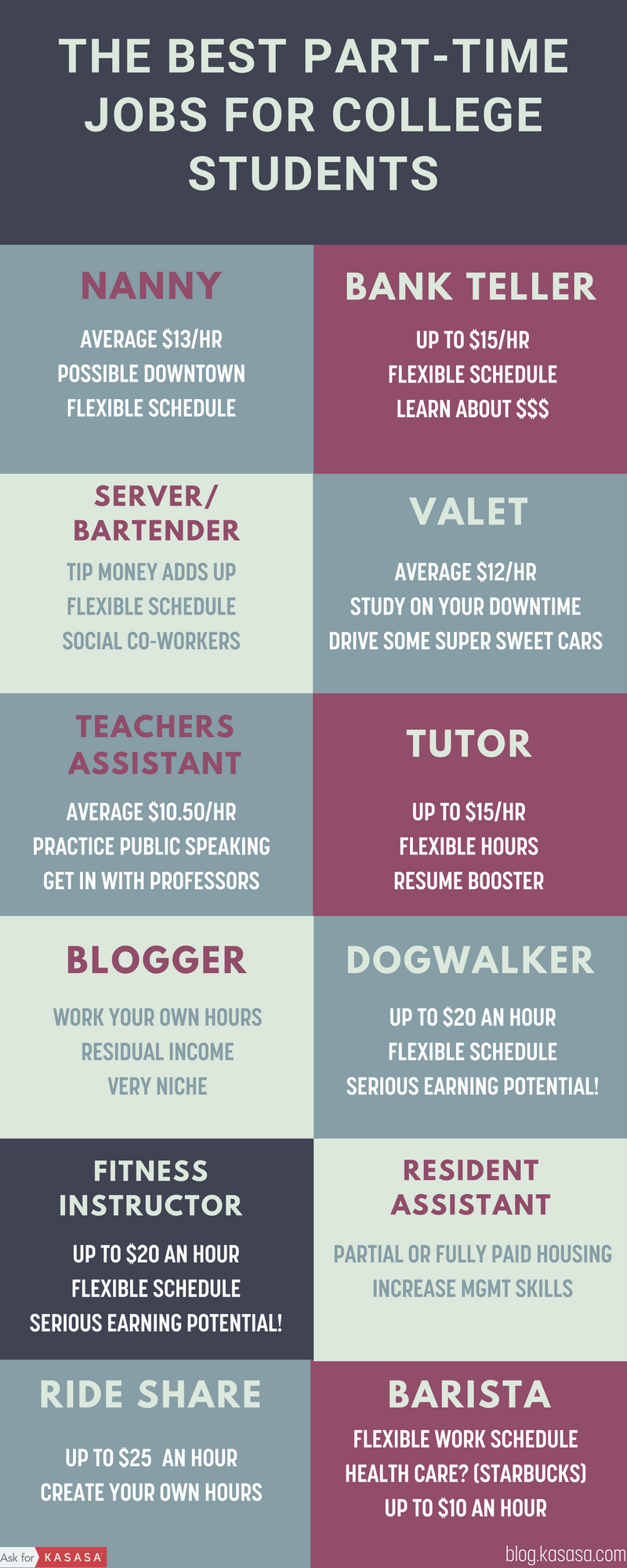 The Best Part Time Jobs For College Students Scholarships For
