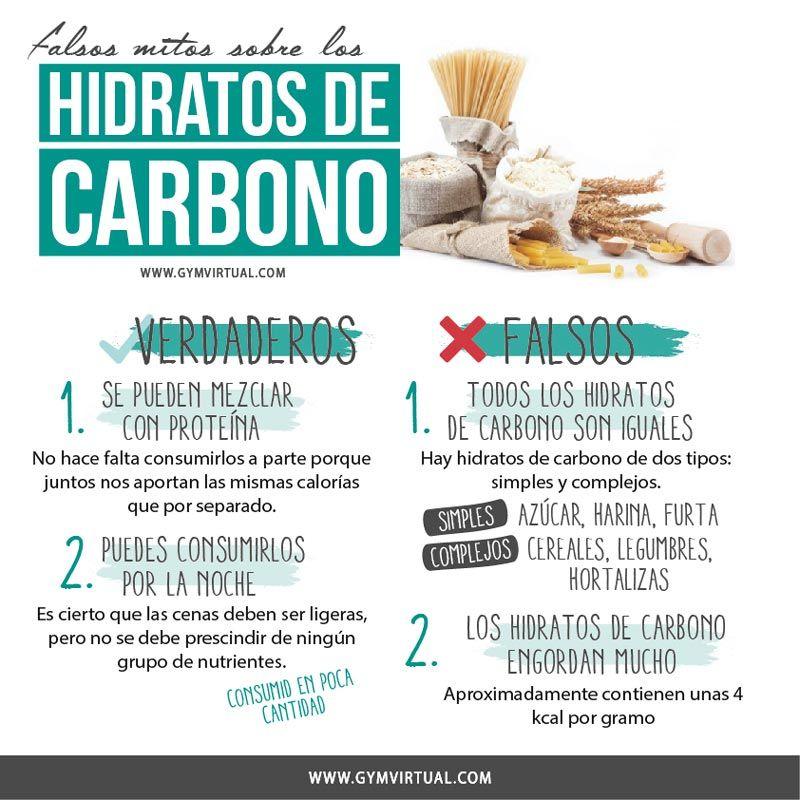 Falsos Mitos Sobre Los Hidratos De Carbono Gym Virtual Consejos De Nutrición Tips Para Adelgazar Vitaminas Y Minerales