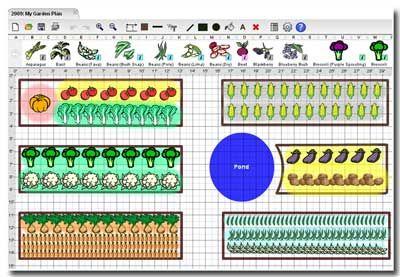 Superbe Free Garden Layout Planning Software