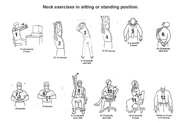 Image Result For Neck Strengthening Exercise Exercise