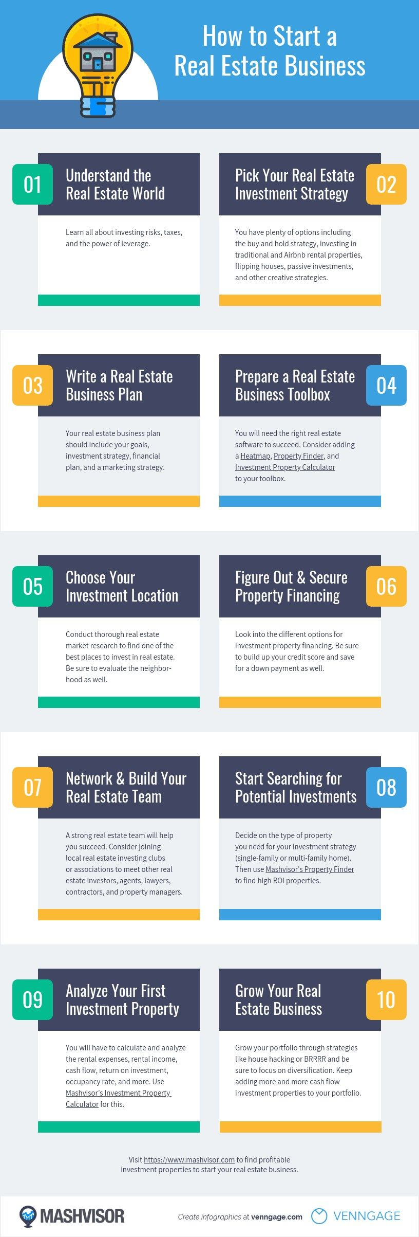 Here are the 10 steps to starting a real estate business