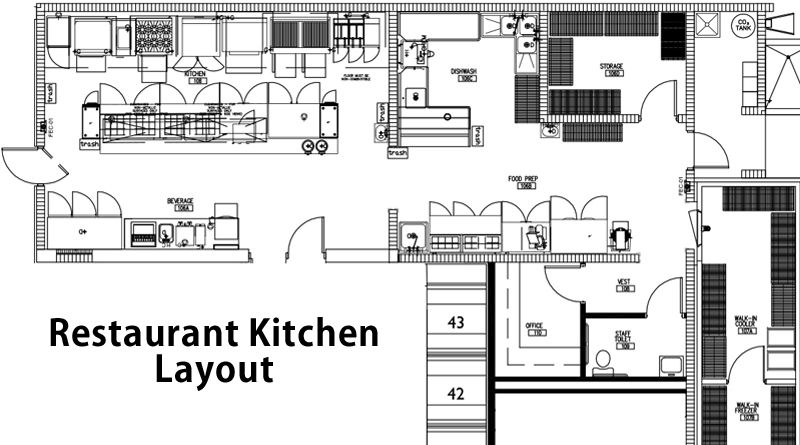 Kitchen Layout For Cafe Kitchen Restaurant Floor Plan Restaurant Kitchen Design Commercial Kitchen Design