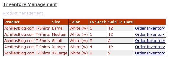 t shirt inventory sheet