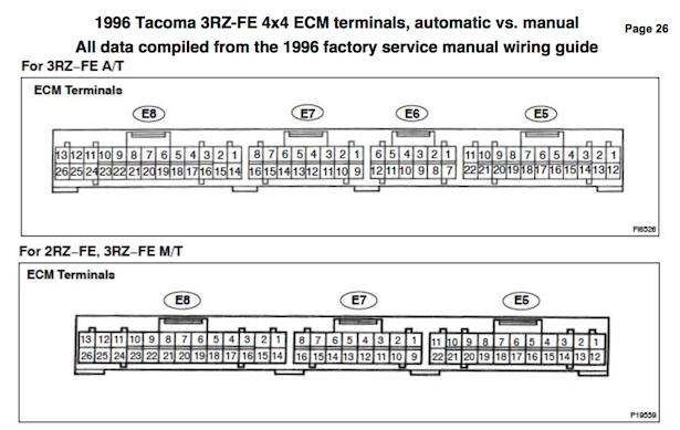 91 Toyota Pickup 22re Ecu Wiring   schematic and wiring ...