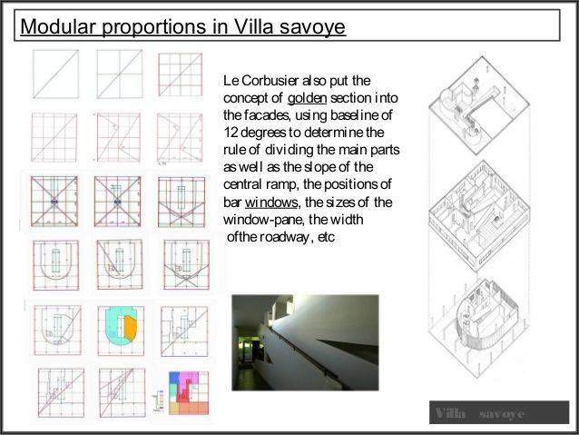 Modular Proportions In Villa Savoye Villa Savoye Lecorbusier Also