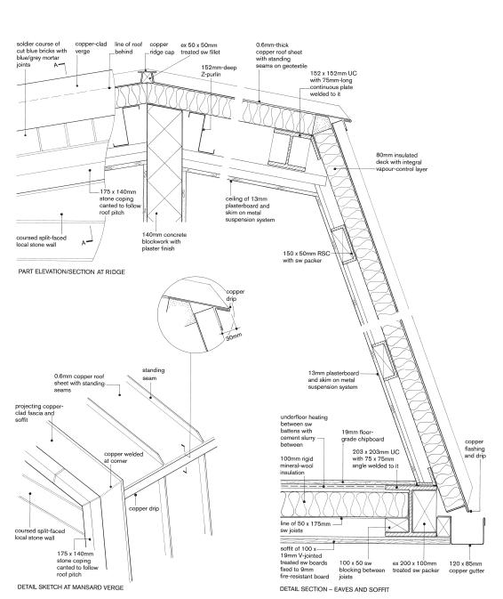 Mansard roof details roof details roof by mark for Mansard roof construction details
