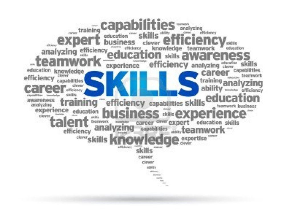 Skills Needed To Be An Entrepreneur