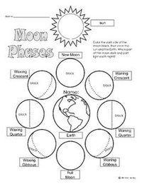 Pin on Teach solar system unit