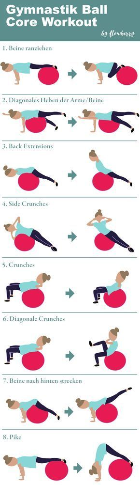 Stability Ball Core Workout #stomachexercises
